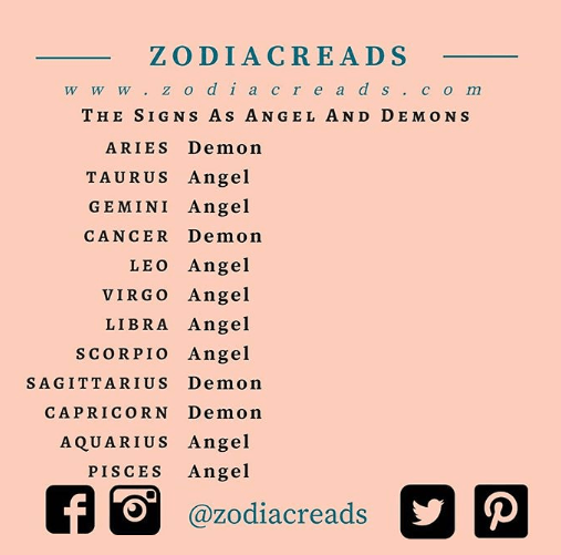 Zodiac Signs as Angel and Demon
