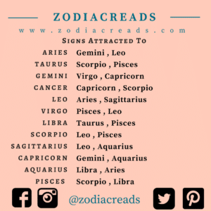 Signs attracted to