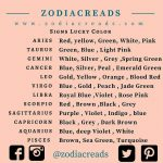 Zodiac Signs Lucky Colors