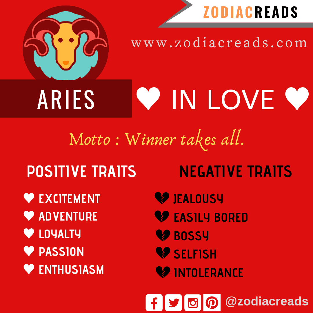 ARIES-Signs-in-Love-ZODIACREADS