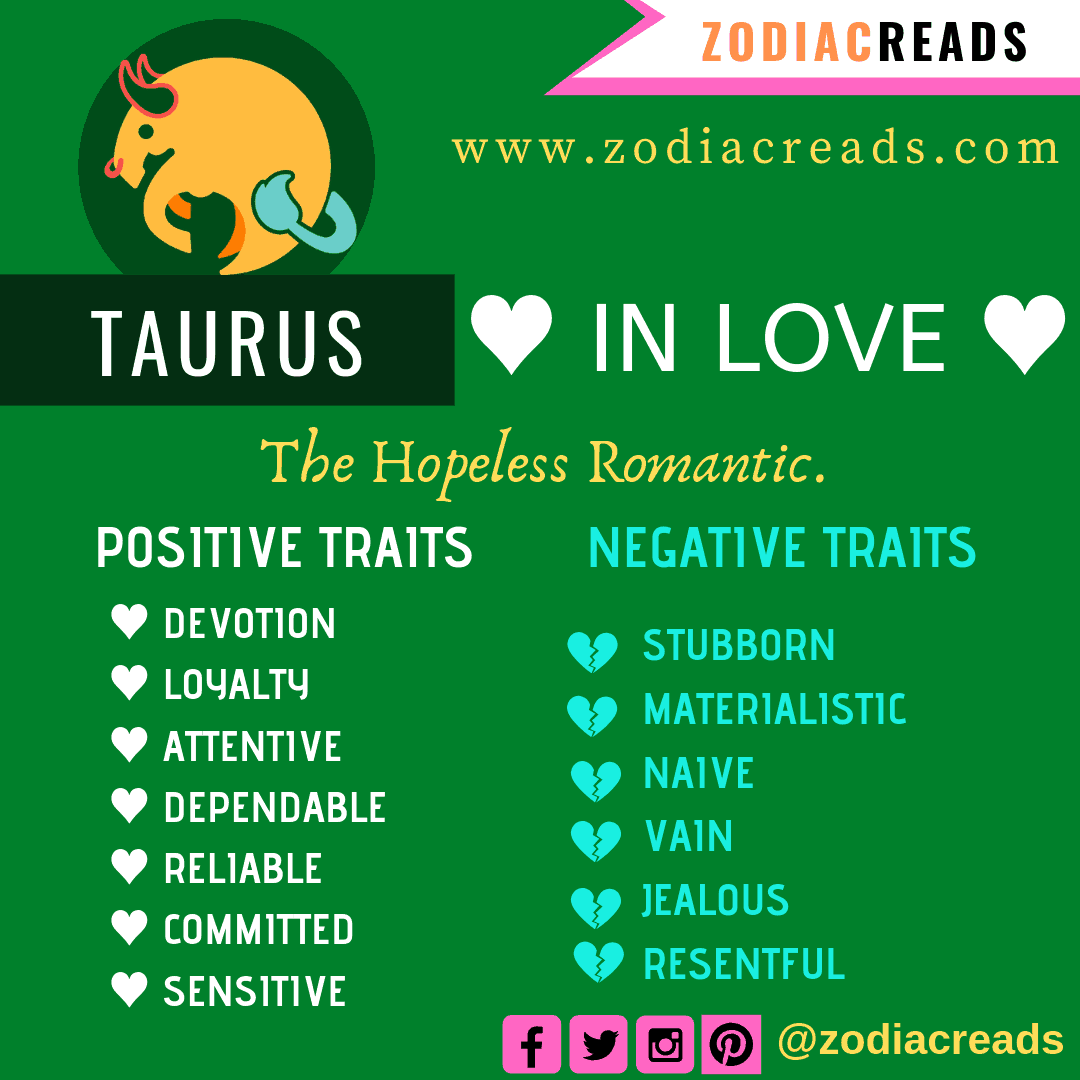 The 12 Zodiac Signs in Love and their Traits   Zodiac Reads